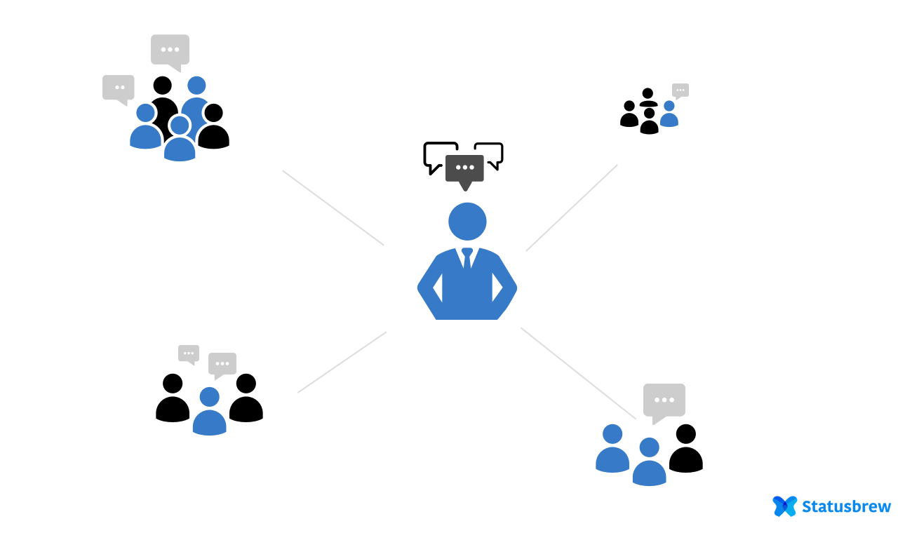 have real engagement: How to become an Influencer