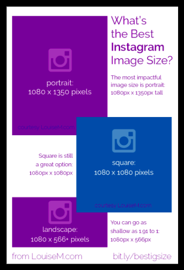 instagram marketing strategy - Best Instagram Image Size
