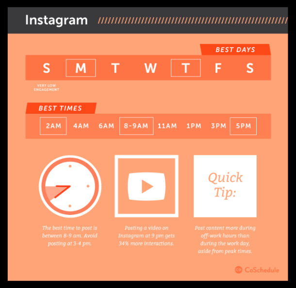 instagram marketing strategy - Optimal time to post on Instagram