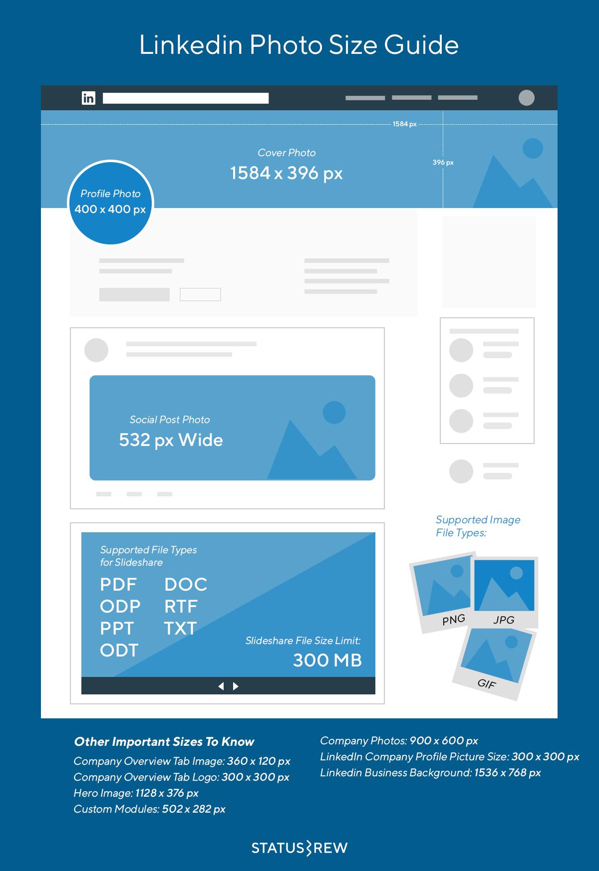 LinkedIn image sizes infographic