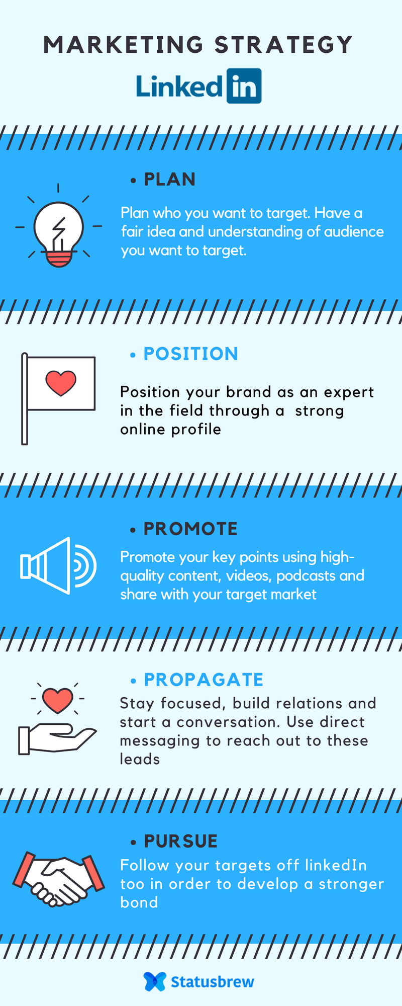LinkedIn Marketing Strategy Infographic