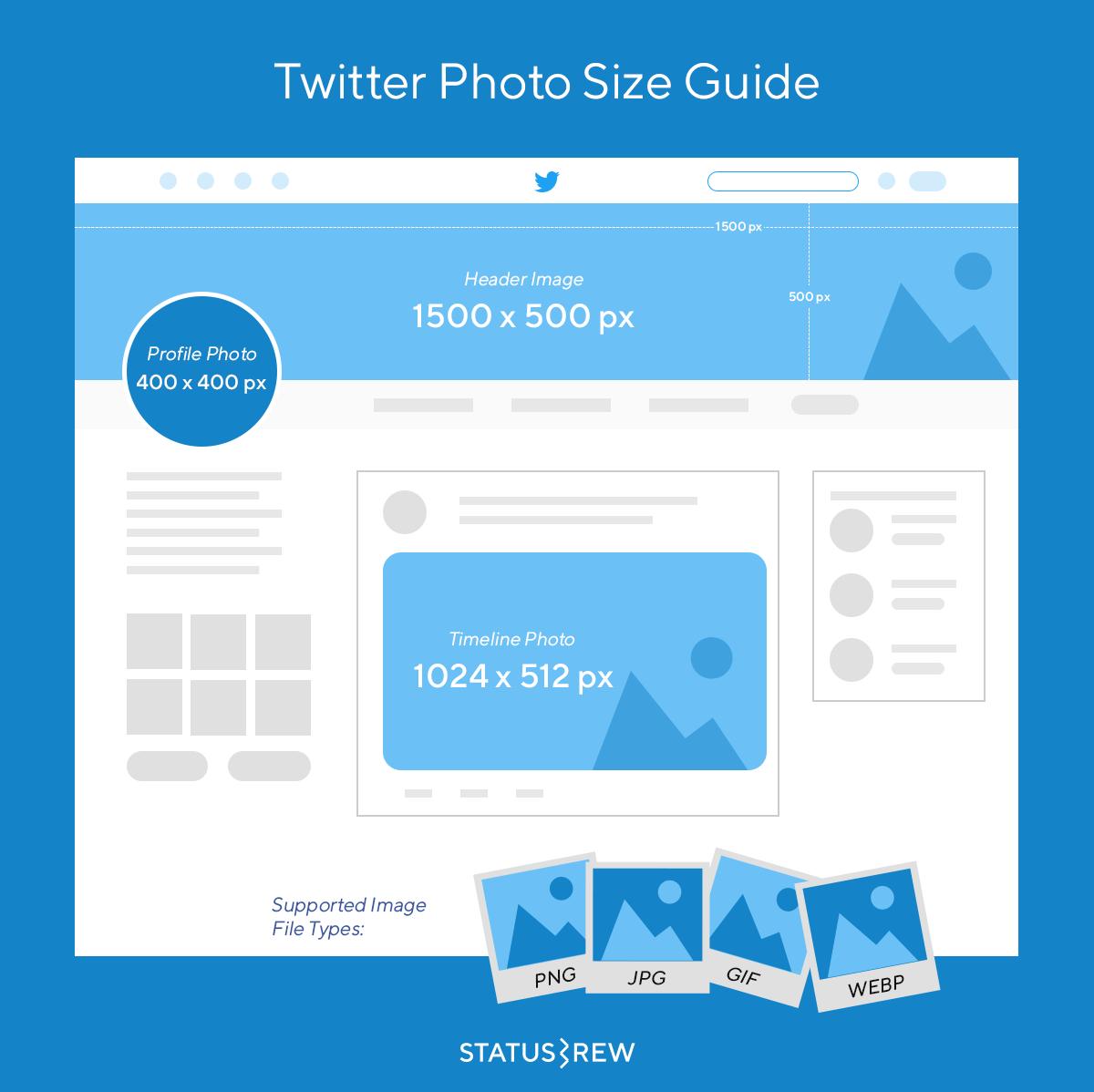 Twitter image sizes infographic