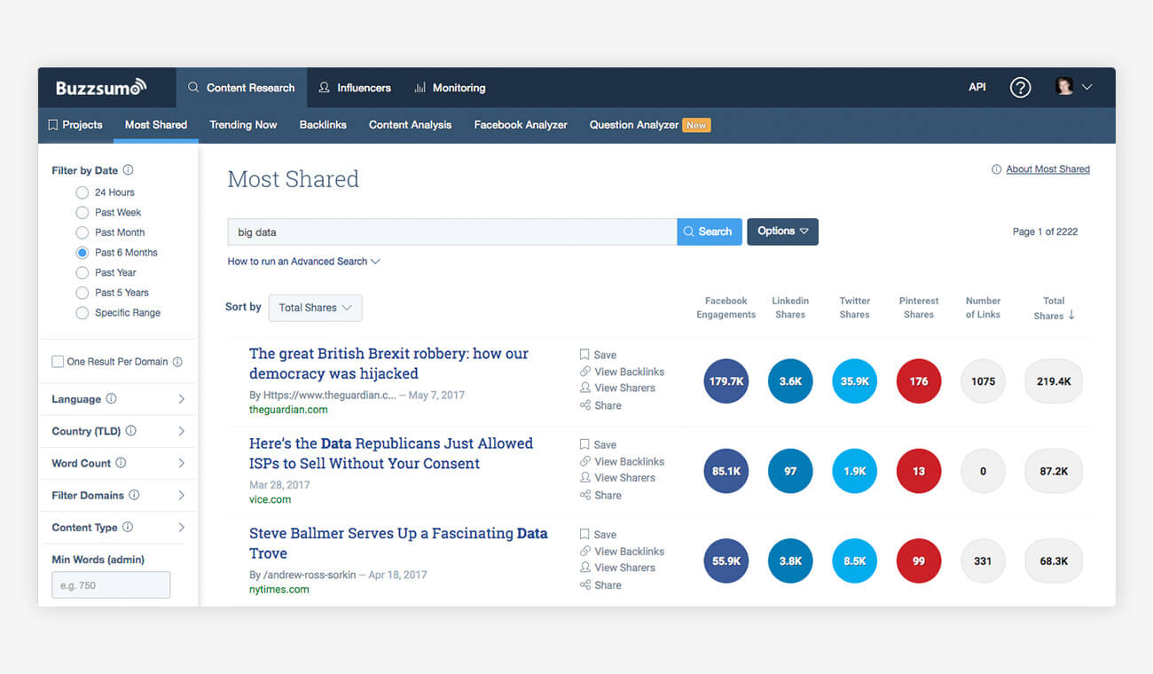 buzzsumo social media monitoring tool