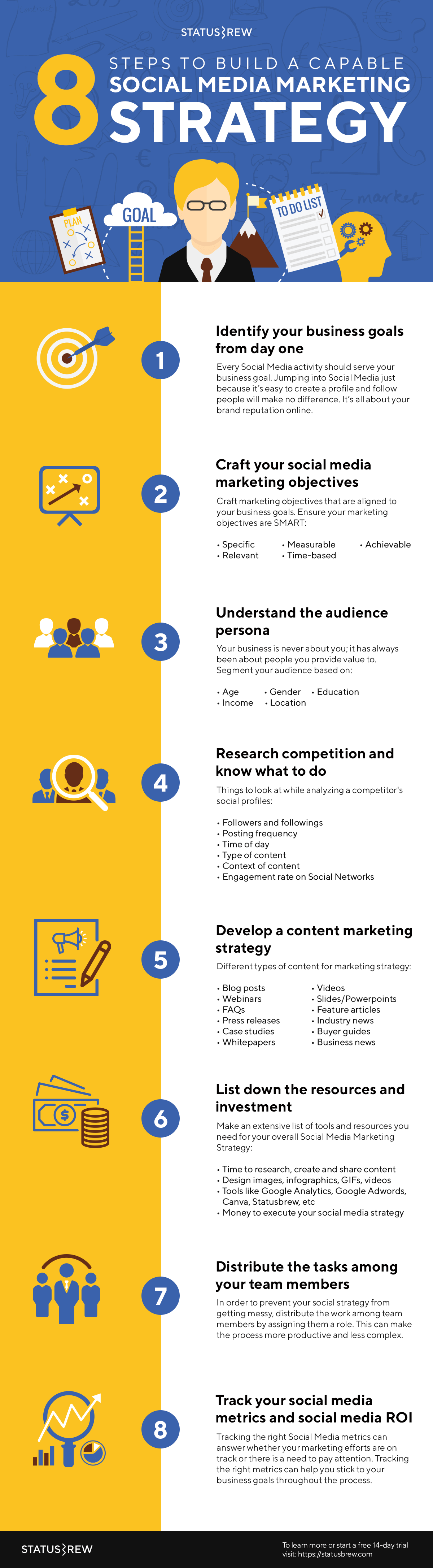 Social Media Marketing Strategy Guide + [Infographic & PDF ...
