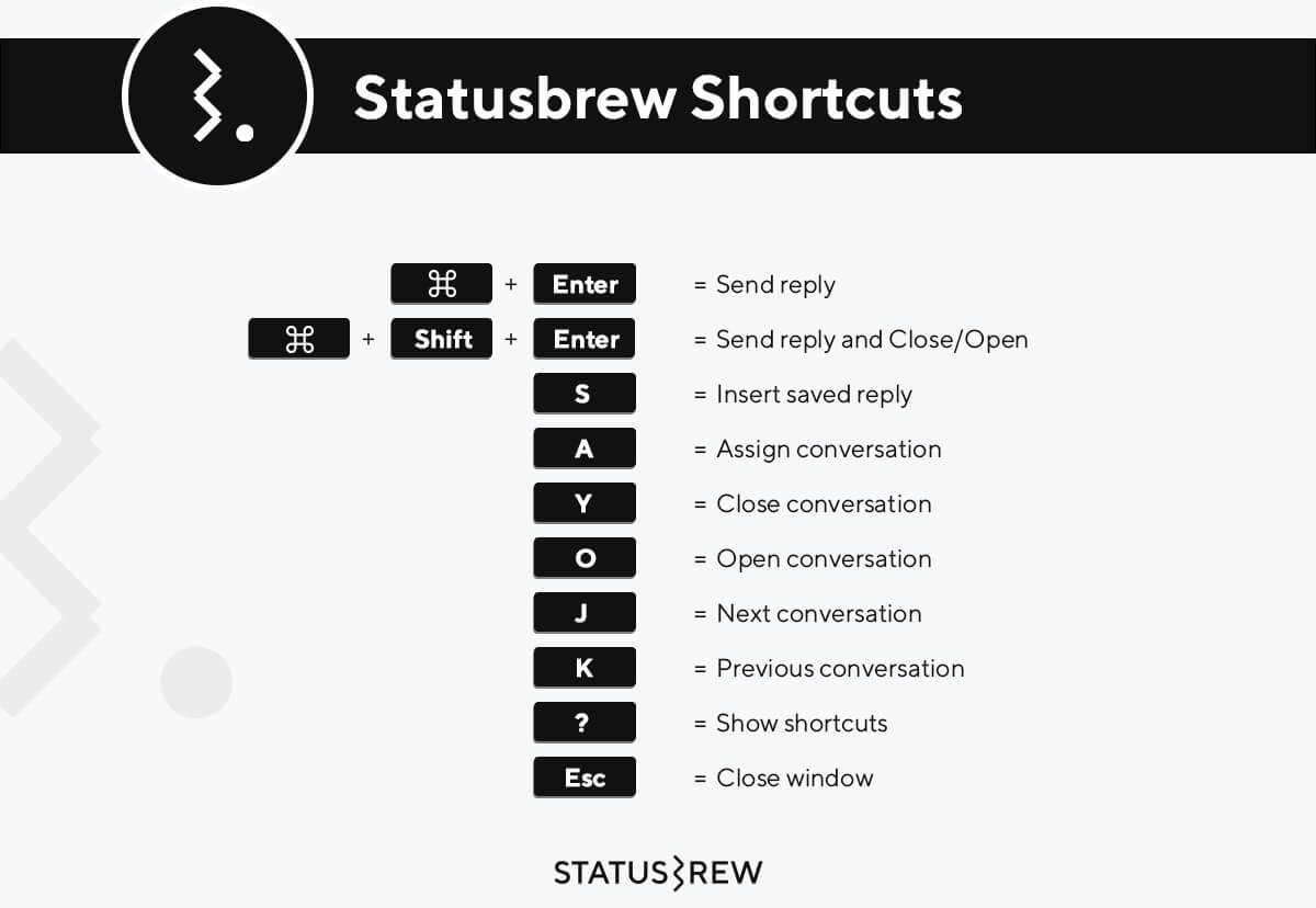 Statusbrew Keyboard Shortcuts Infographic