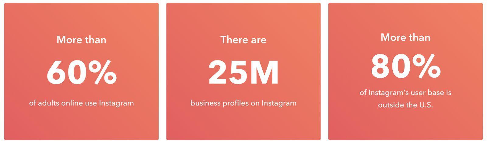 Instagram Statistics 2019