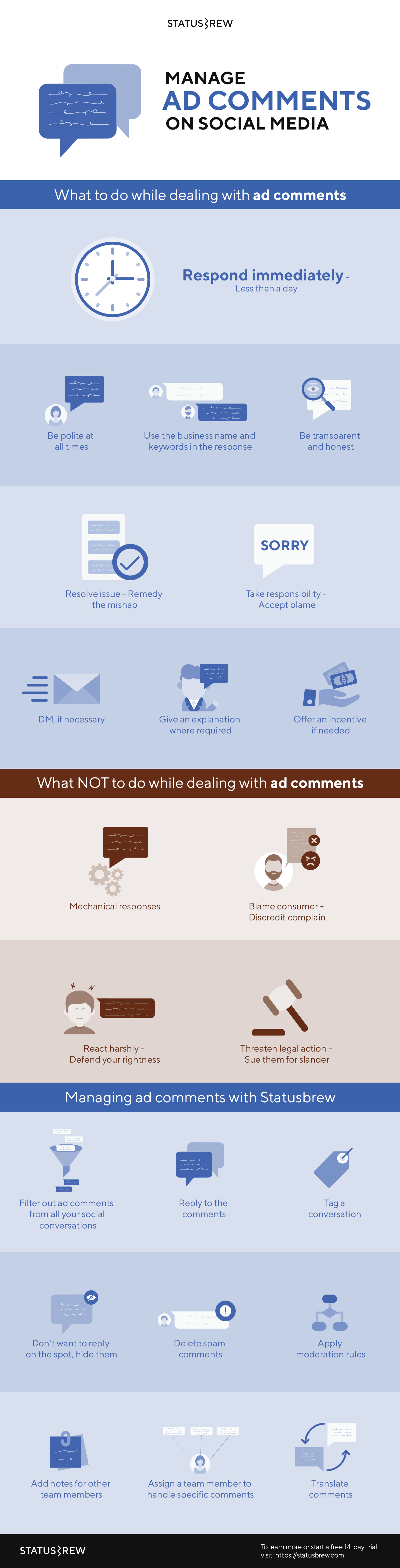 Infographic on how to manage ad comments on social media