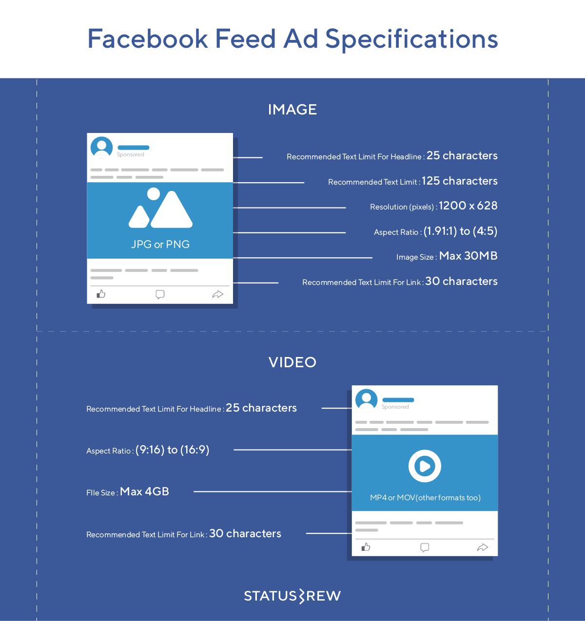 Facebook Feed Ad Specification