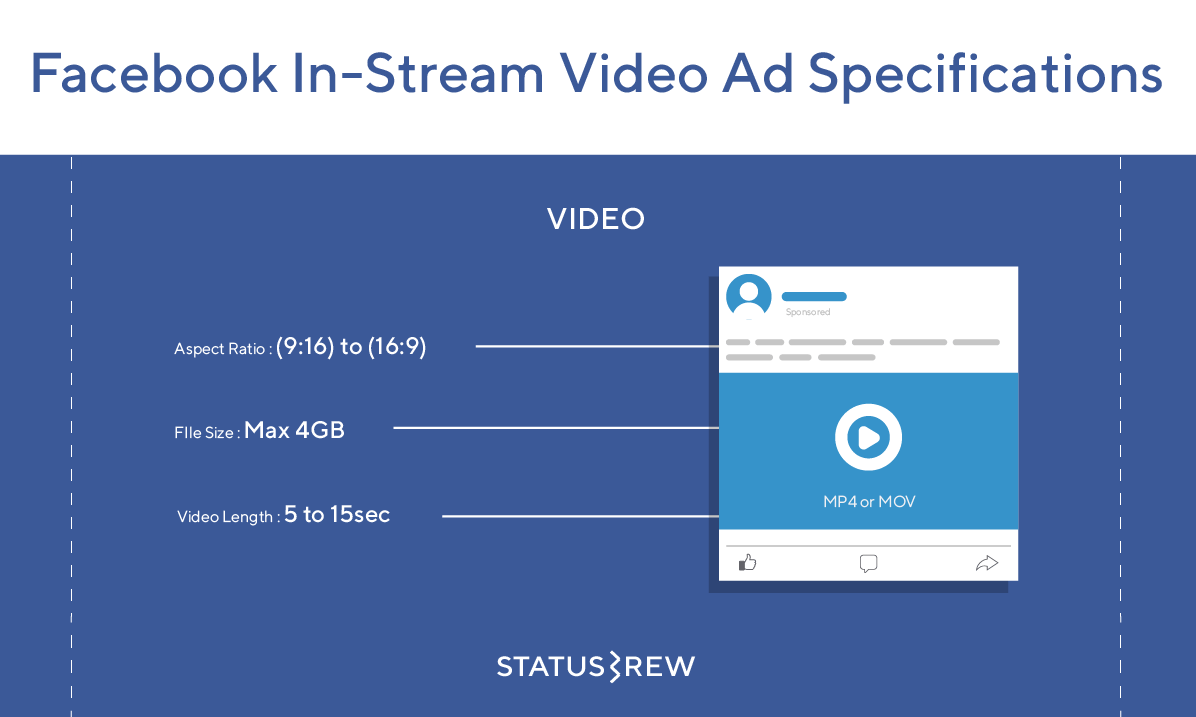 Facebook In-Stream Video Ad Specifications