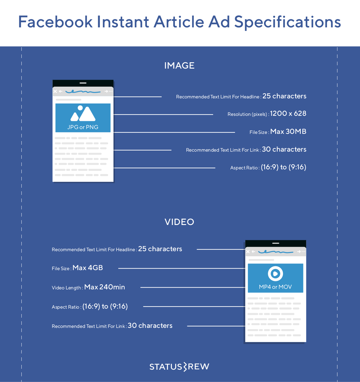 Facebook Instant Article Ad Specifications