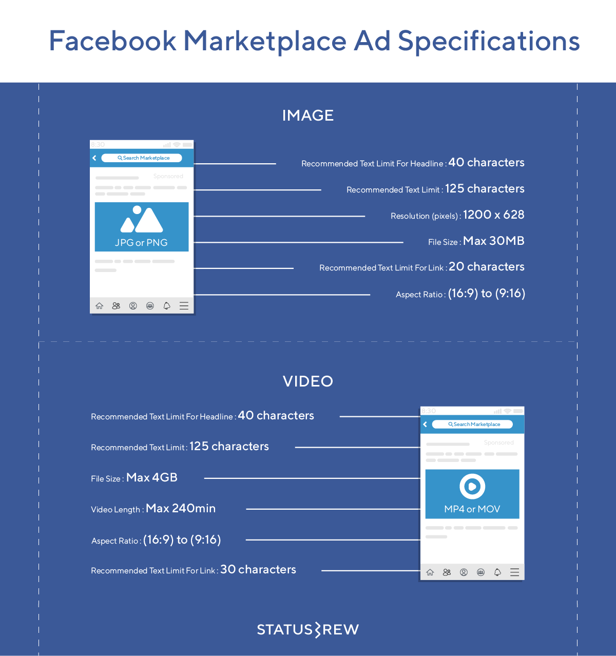 Facebook Marketplace Ad Specifications