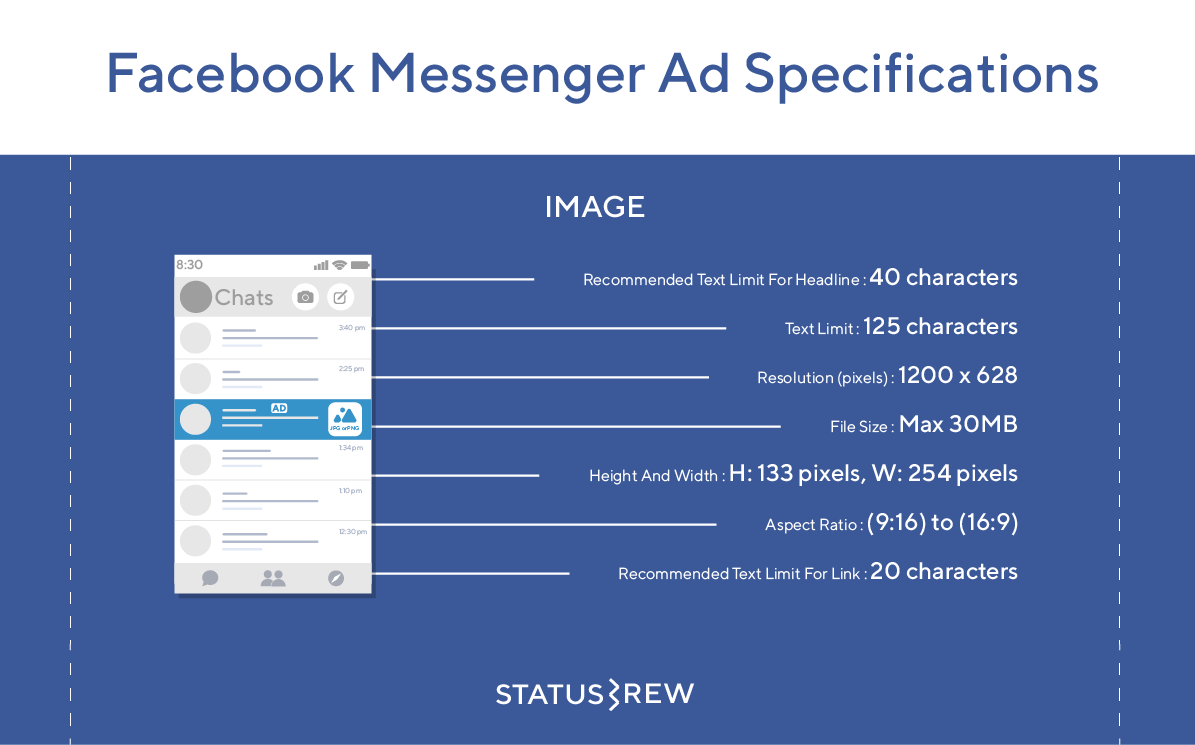 Facebook Messenger Ad Specifications