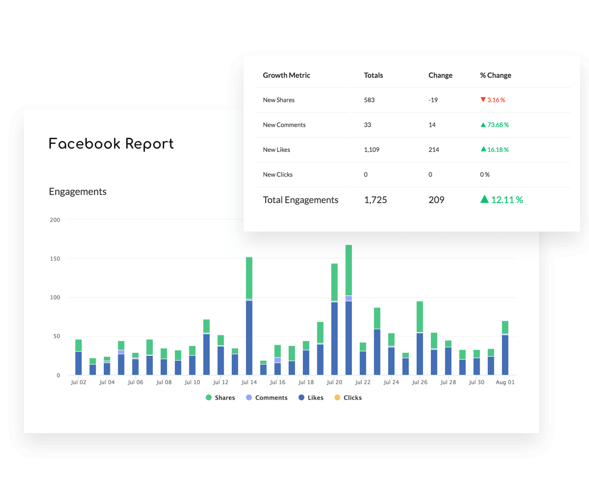 Analyze Your Facebook Insights