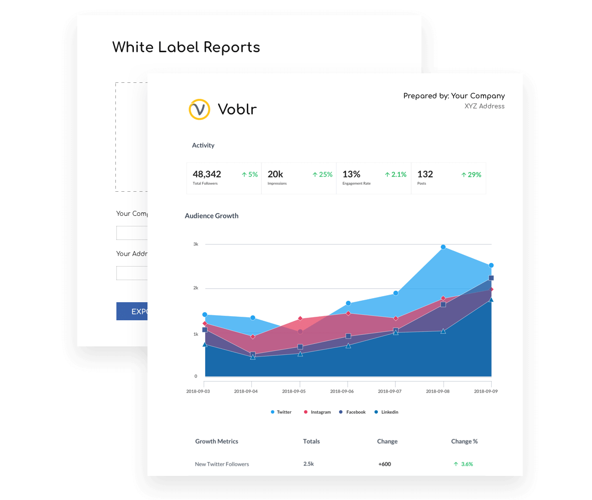 White Label Reports