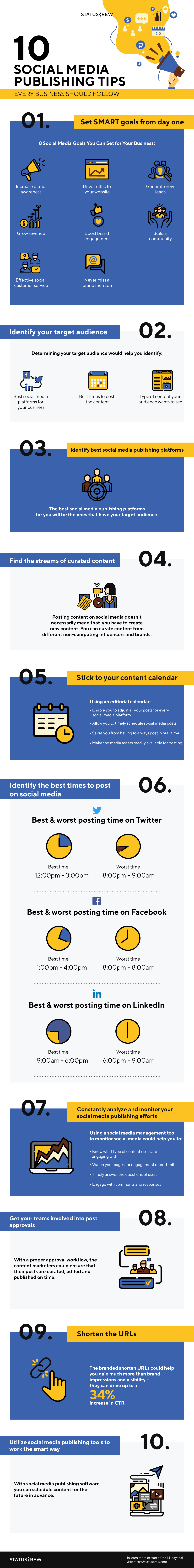 Social Media Publishing Tips Infographic