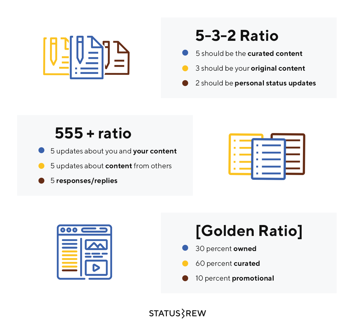 Content ratio infographic