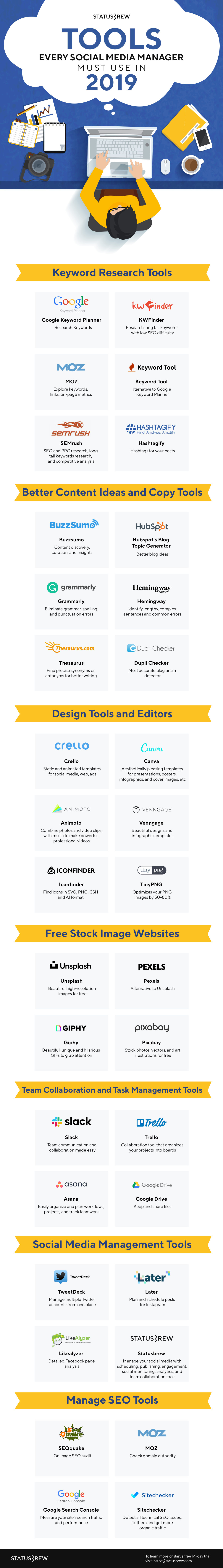 Tools for social media managers infographic