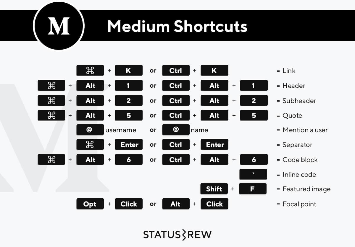 Social Media Keyboard Shortcuts + [Infographic & PDF
